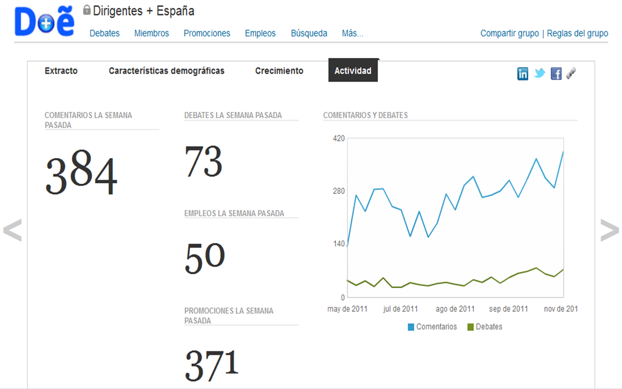 Estadísticas de Grupos Linkedin 3