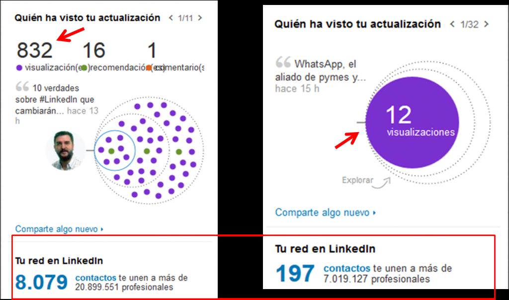 Difusión de contenidos en Linkedin 6