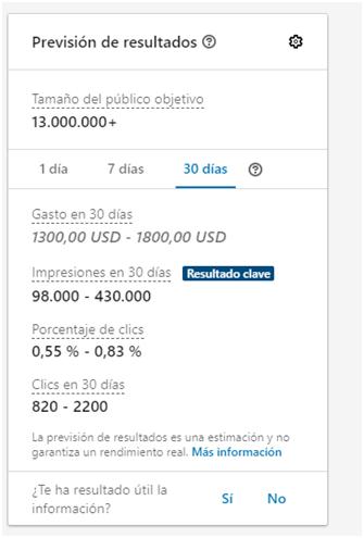 Linkedin ads - ALCANCE