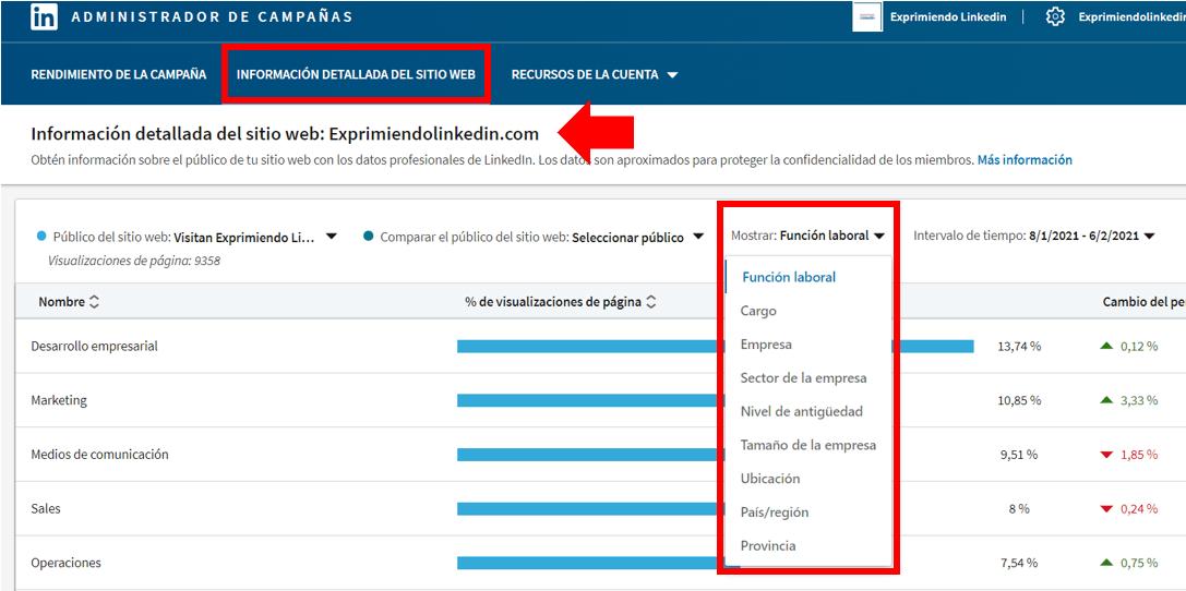 Linkedin Insight Tag - información sitio web
