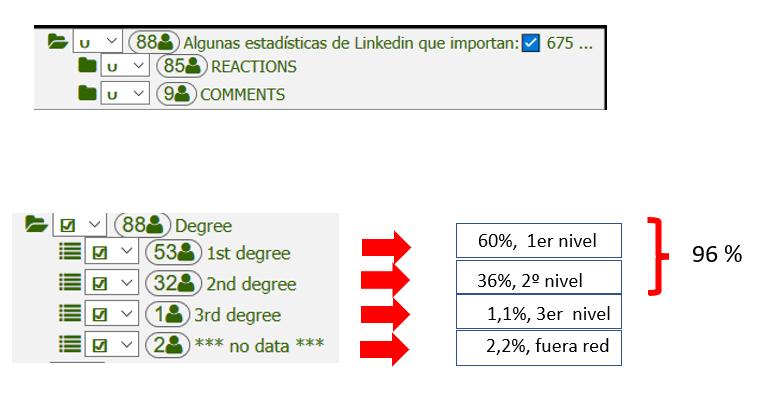 boost en Linkedin cómo aumentar el alcance de tus publicaciones 12