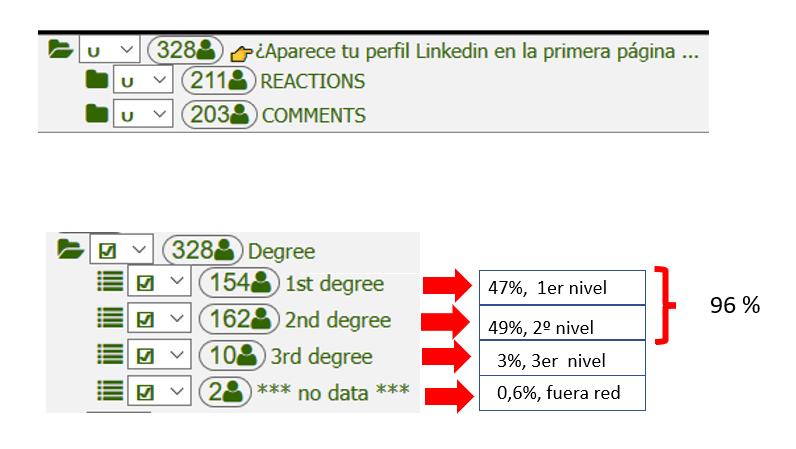boost en Linkedin cómo aumentar el alcance de tus publicaciones 13