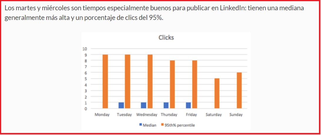 boost en Linkedin cómo aumentar el alcance de tus publicaciones 24