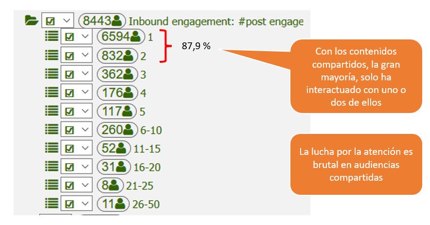 boost en Linkedin cómo aumentar el alcance de tus publicaciones 6